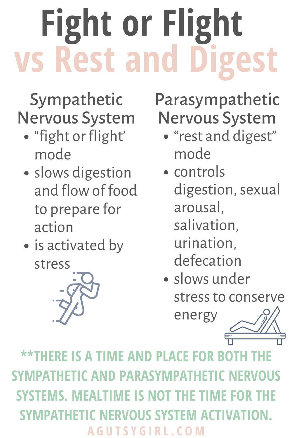 No More Fight or Flight Digestion rest and digest agutsygirl.com #fightorflight #guthealth #stressedout