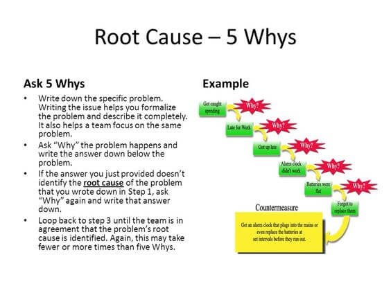 Chronic Illness Root Cause Analysis is King agutsygirl.com #chronicillness #rootcause #guthealth 5 why's