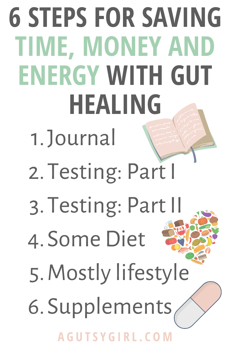 When Gut Healing is Expensive agutsygirl.com #guthealth #guthealing #chronicillness 6 steps for saving time, money and energy with gut healing