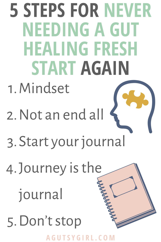 Fresh Starts you don't need gut healing agutsygirl.com #newyearsgoals #newyearsresolutions #guthealth #ibs