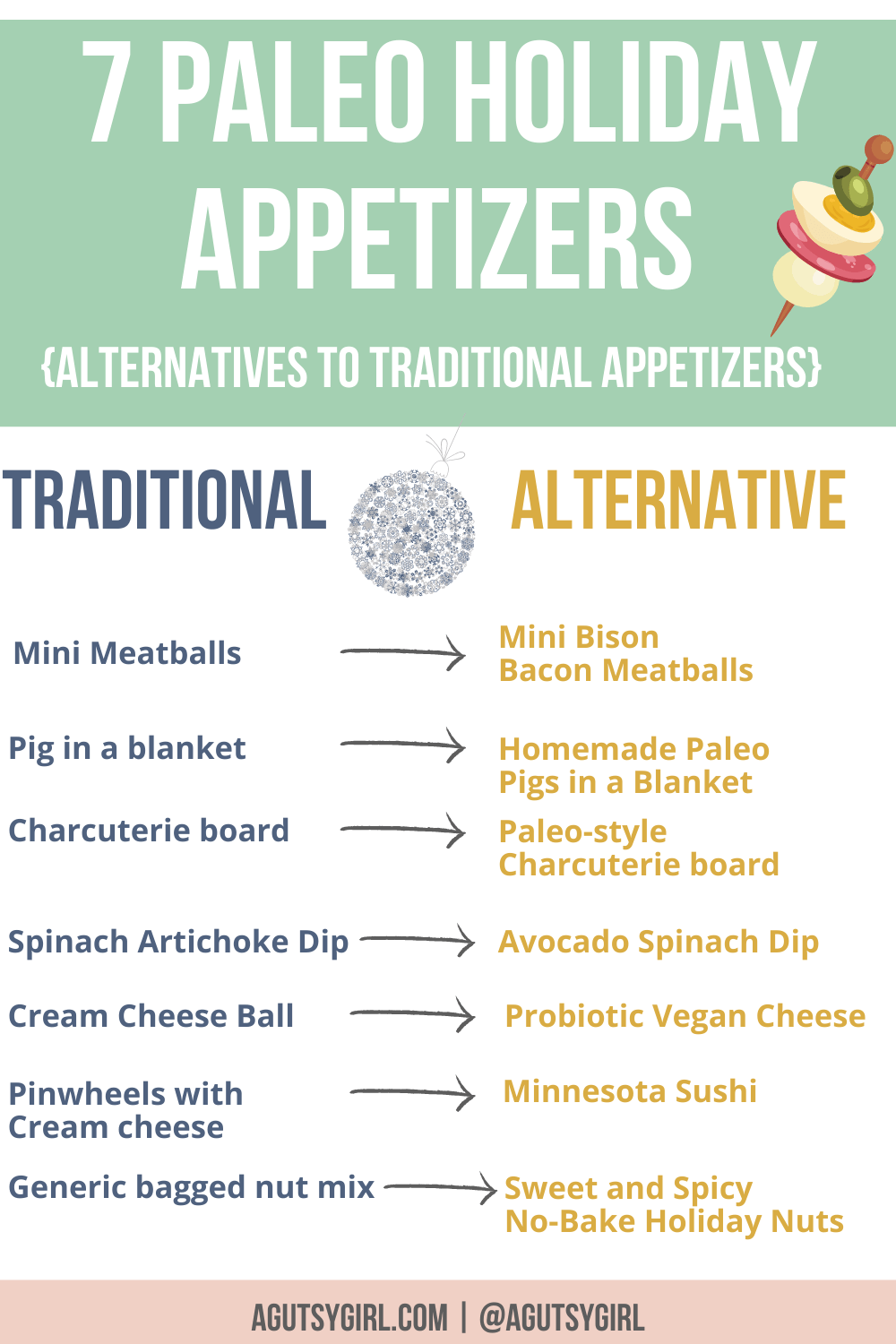 7 Paleo Holiday Appetizers Alternatives to Traditional Appetizers agutsygirl.com #guthealth #holidayappetizers #paleoappetizers
