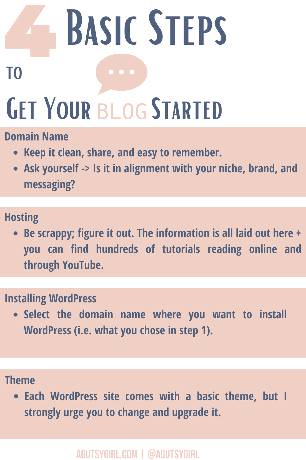 How to Start a Blog 4 basic steps to get started blogging today agutsygirl.com #blogging #howtostartablog #onlinebusiness