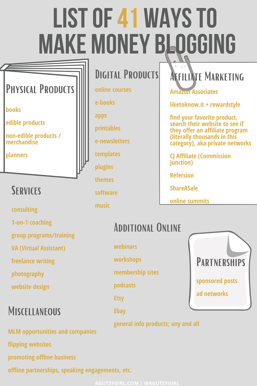 List of 41 Ways to Make Money blogging agutsygirl.com #blog #blogging #mompreneur #onlinebusiness