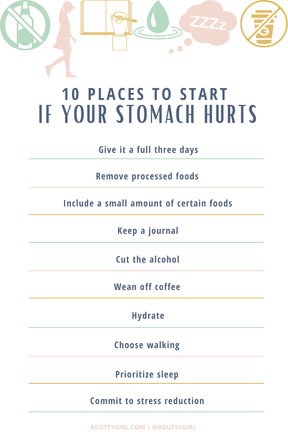 Why Does My Stomach Hurt agutsygirl.com #3daygutreset #gutreset #guthealth 10 places to start if your stomach hurts