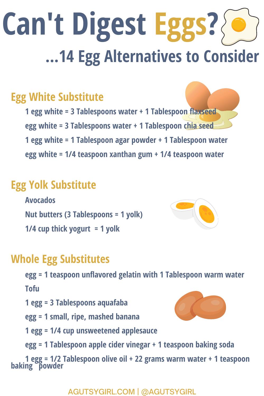 Can't Digest Eggs egg alternatives agutsygirl.com #eggs #eggallergy #eggsubstitutes