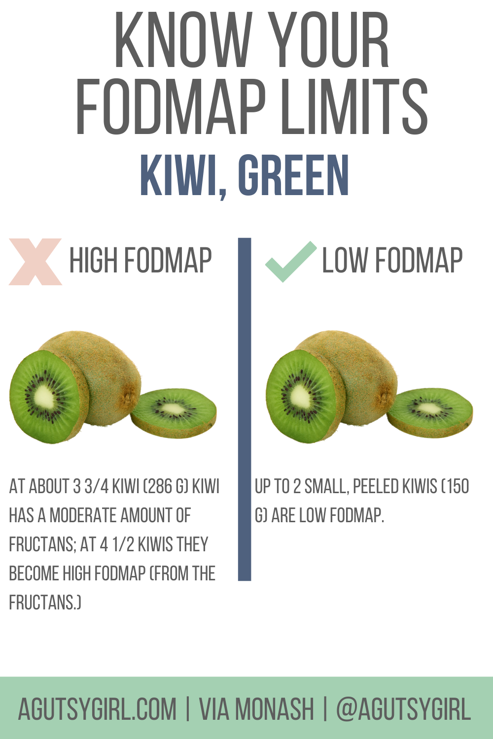 Kiwi and constipation Reasonable SIBO agutsygirl.com #kiwi #kiwifruit #constipation