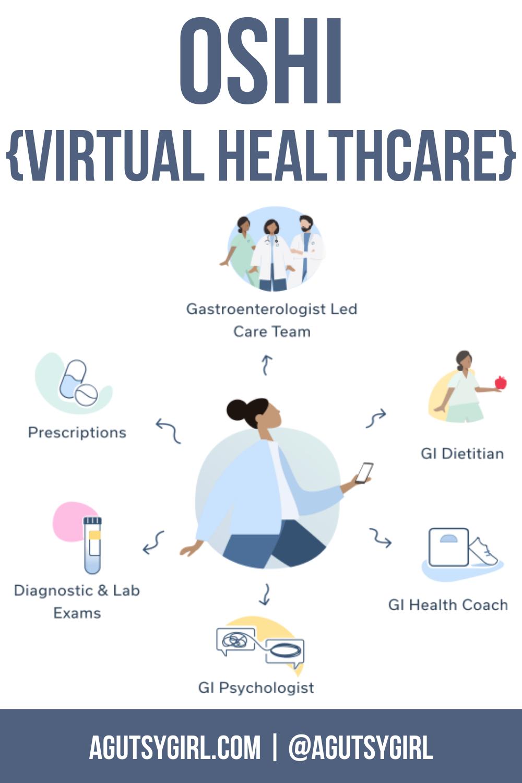 Oshi Virtual Healthcare review with A Gutsy Girl agutsygirl.com #gi #guthealth #oshi