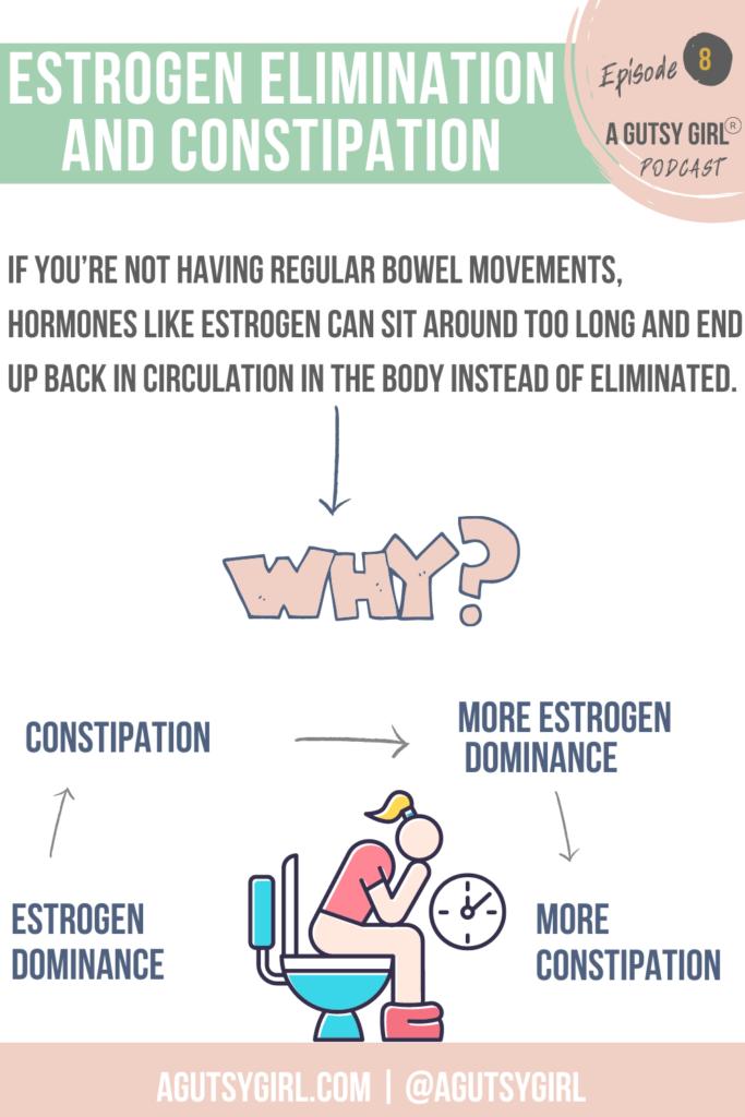 Gut Health and Hormones Episode 8 podcast Dr Pedre agutsygirl.com #wellnesspodcast #healthpodcast #drvincentpedre Estrogen Elimination and Constipation