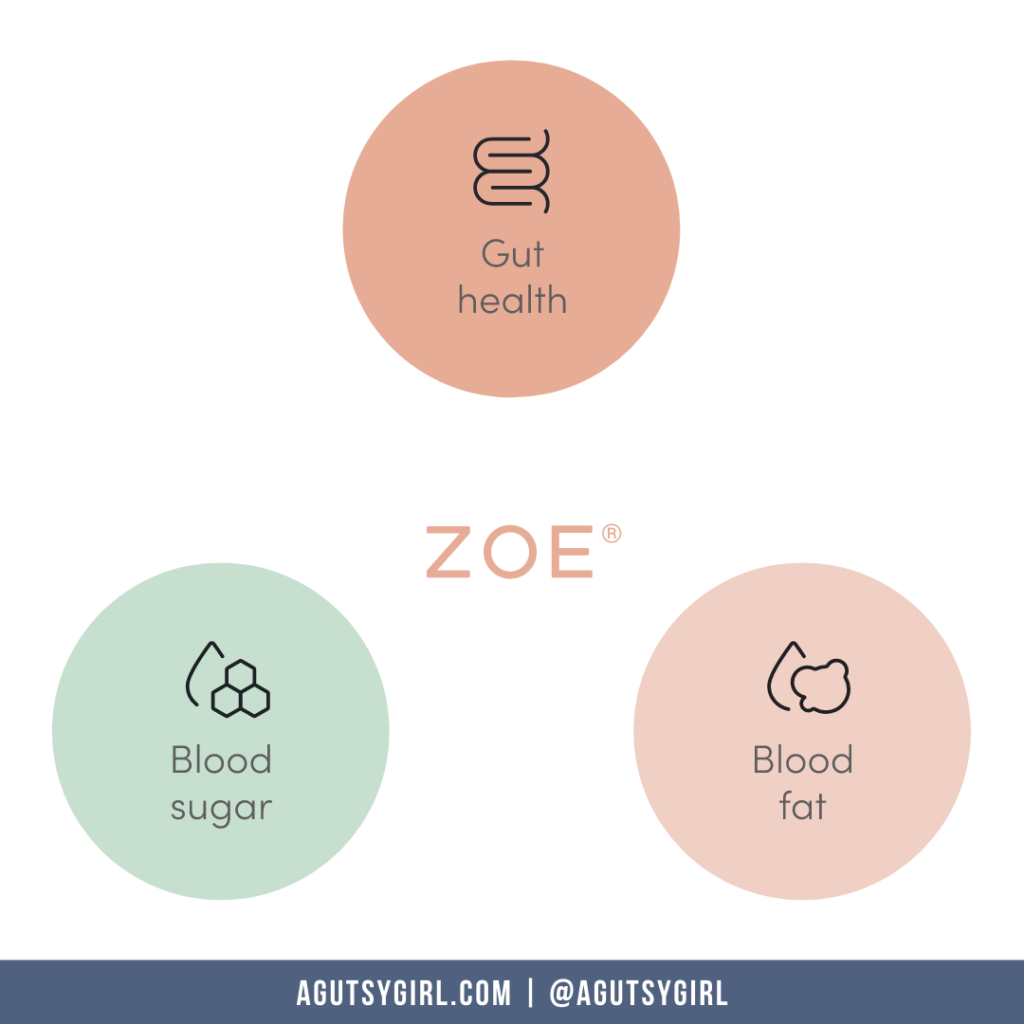 ZOE agutsygirl.com #zoe #guthealth #bloodsugar