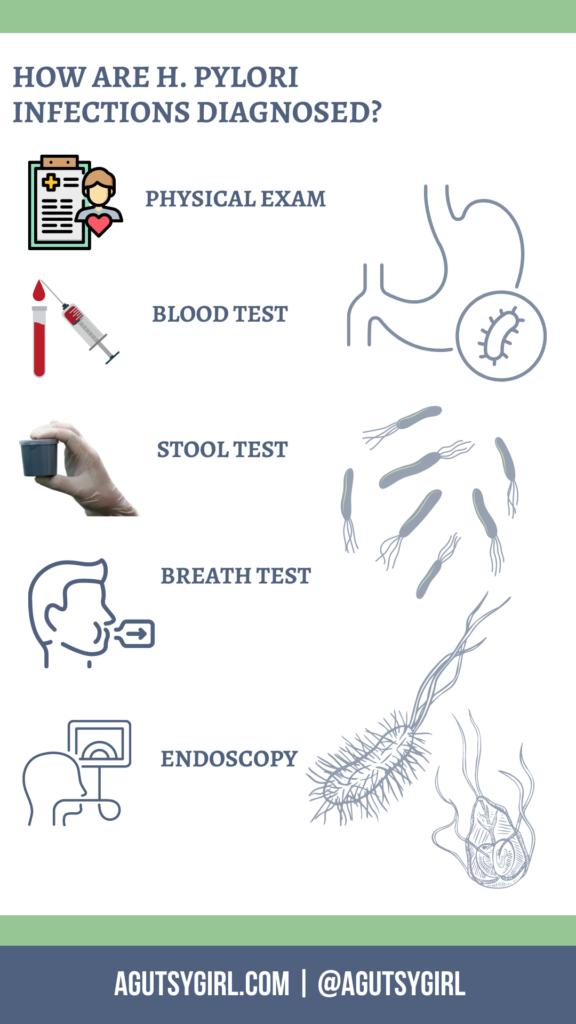 What are H. pylori symptoms agutsygirl.com #hpylori #gut #guthealth